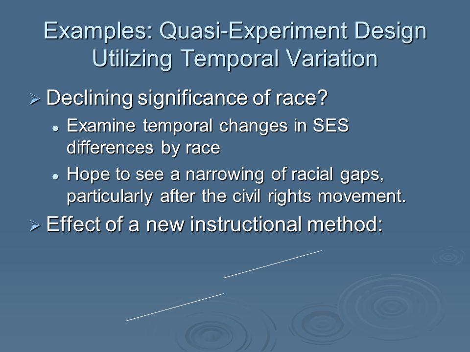 Examples: Quasi-Experiment Design Utilizing Temporal Variation  Declining significance of race.