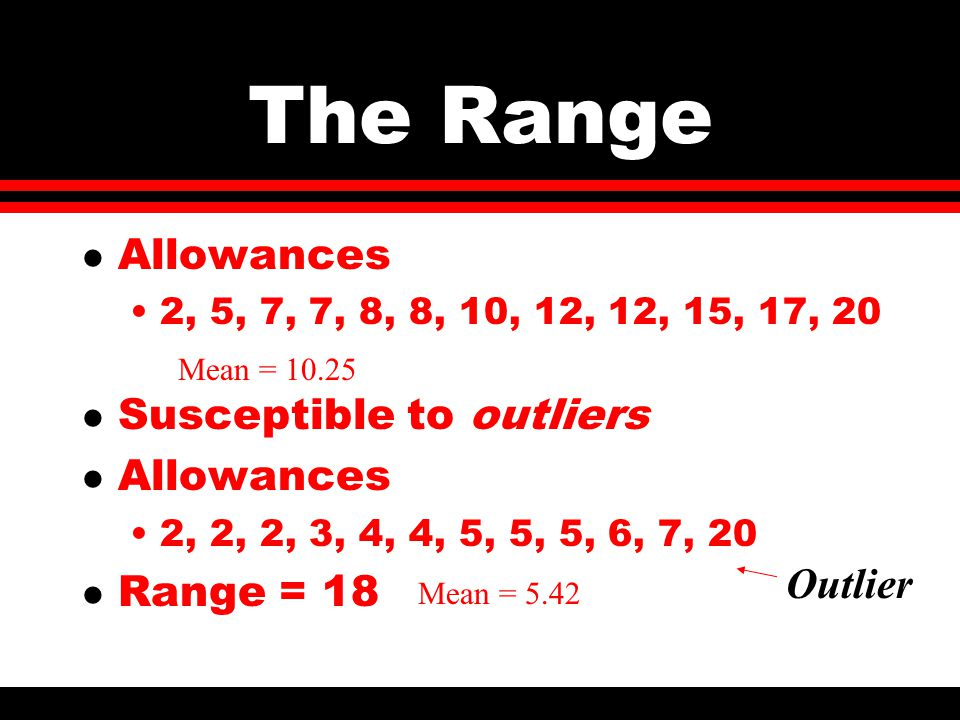 The Range l Allowances 2, 5, 7, 7, 8, 8, 10, 12, 12, 15, 17, 20 l Susceptible to outliers l Allowances 2, 2, 2, 3, 4, 4, 5, 5, 5, 6, 7, 20 l Range = 18 Mean = 5.42 Mean = 10.25 Outlier