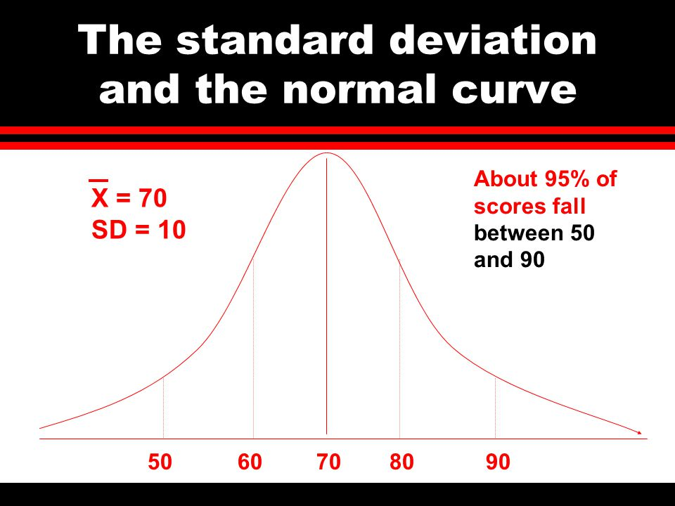 70 About 95% of scores fall between 50 and 90 60805090 X = 70 SD = 10 The standard deviation and the normal curve