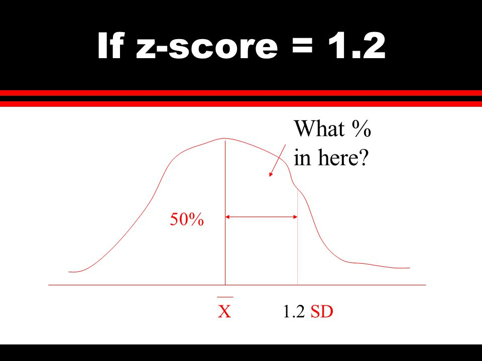 If z-score = 1.2 X1.2 SD 50% What % in here