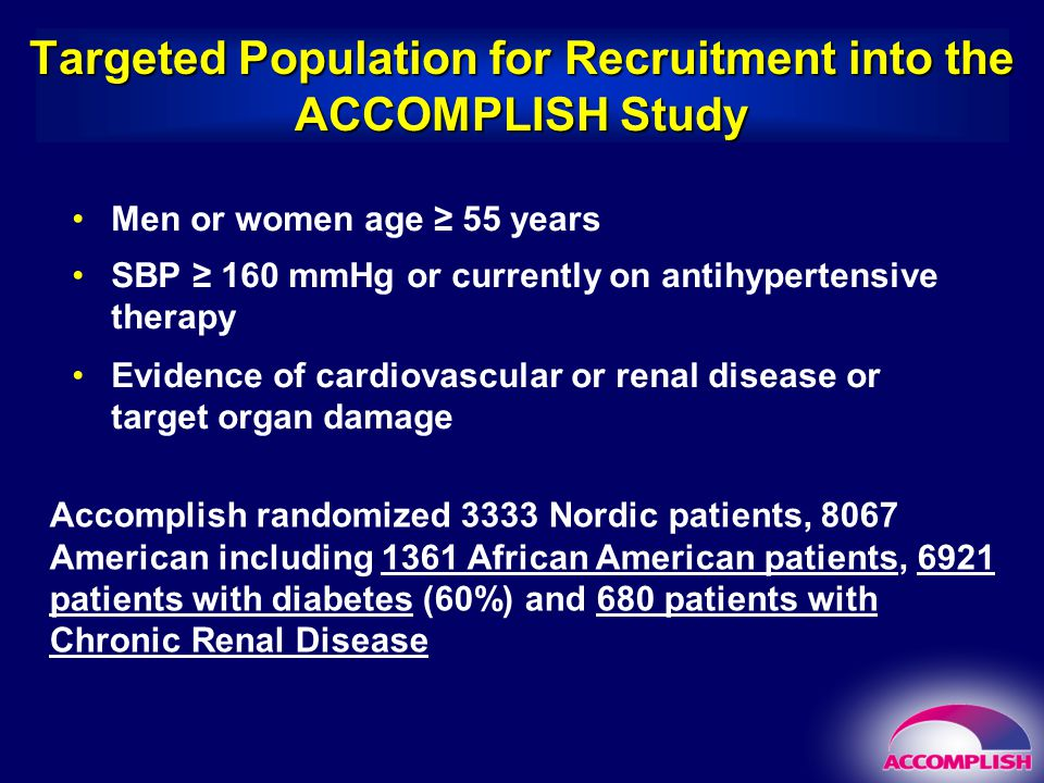 Targeted Population for Recruitment into the ACCOMPLISH Study Men or women age ≥ 55 years SBP ≥ 160 mmHg or currently on antihypertensive therapy Evidence of cardiovascular or renal disease or target organ damage Accomplish randomized 3333 Nordic patients, 8067 American including 1361 African American patients, 6921 patients with diabetes (60%) and 680 patients with Chronic Renal Disease