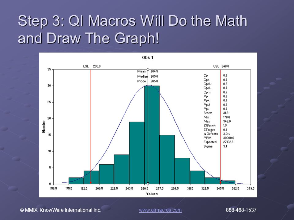 © MMIX KnowWare International Inc. www.qimacros.com 888-468-1537www.qimacros.com Step 3: QI Macros Will Do the Math and Draw The Graph!
