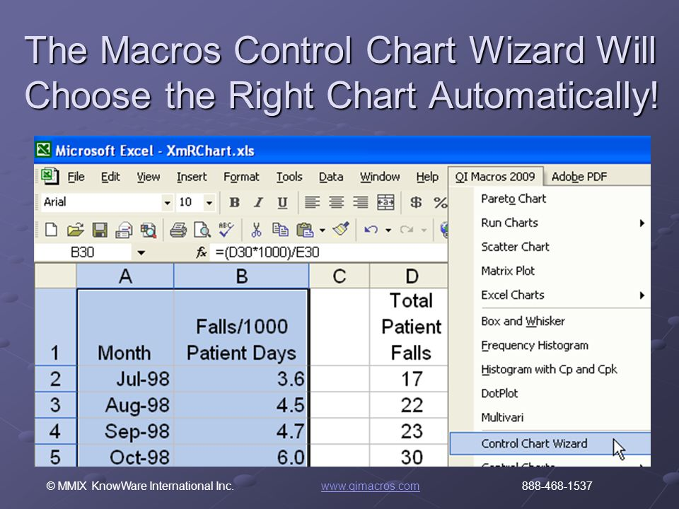 © MMIX KnowWare International Inc. www.qimacros.com 888-468-1537www.qimacros.com The Macros Control Chart Wizard Will Choose the Right Chart Automatic