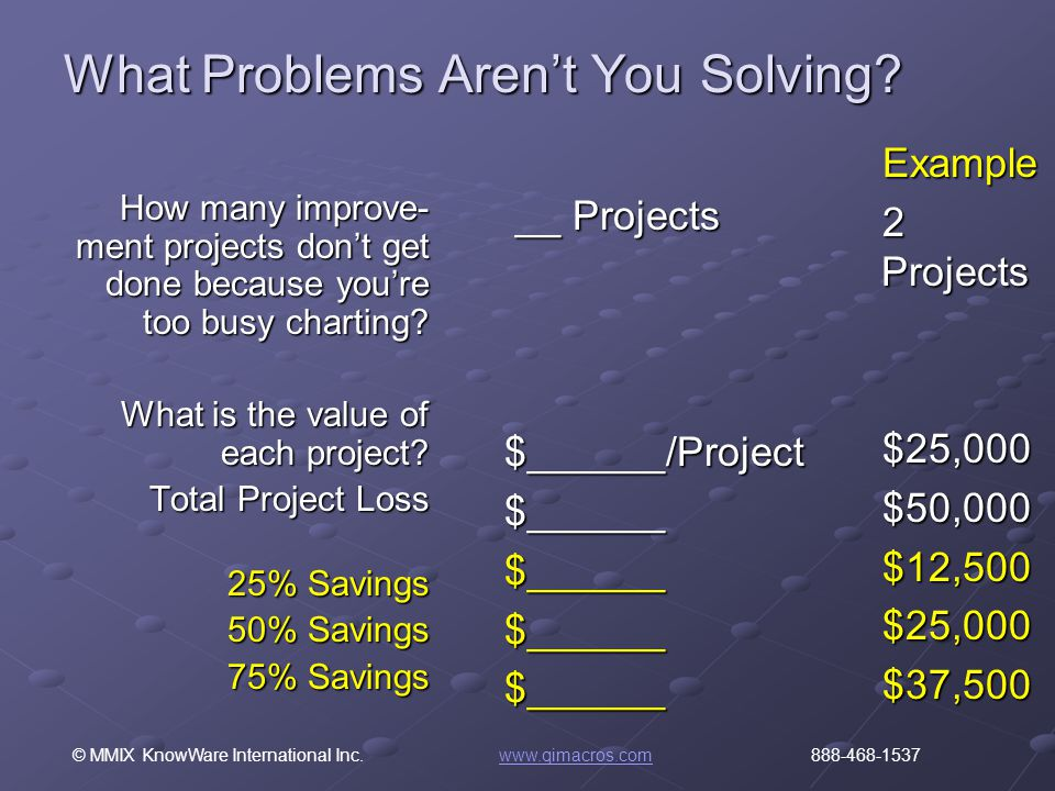 © MMIX KnowWare International Inc. www.qimacros.com 888-468-1537www.qimacros.com What Problems Aren't You Solving? How many improve- ment projects don