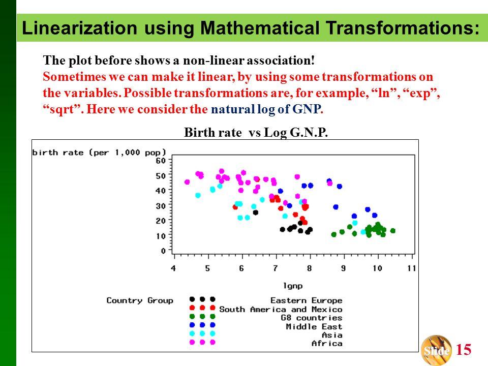 Slide Slide 15 The plot before shows a non-linear association.