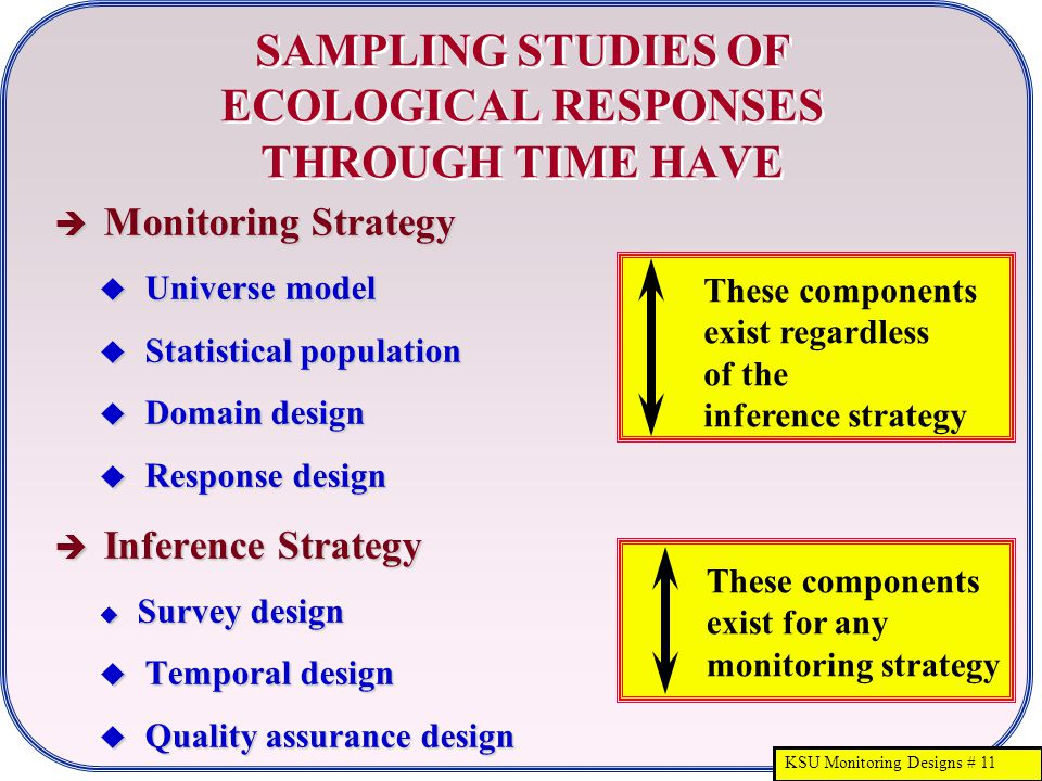 KSU Monitoring Designs # 11 SAMPLING STUDIES OF ECOLOGICAL RESPONSES THROUGH TIME HAVE  Monitoring Strategy  Universe model  Statistical population