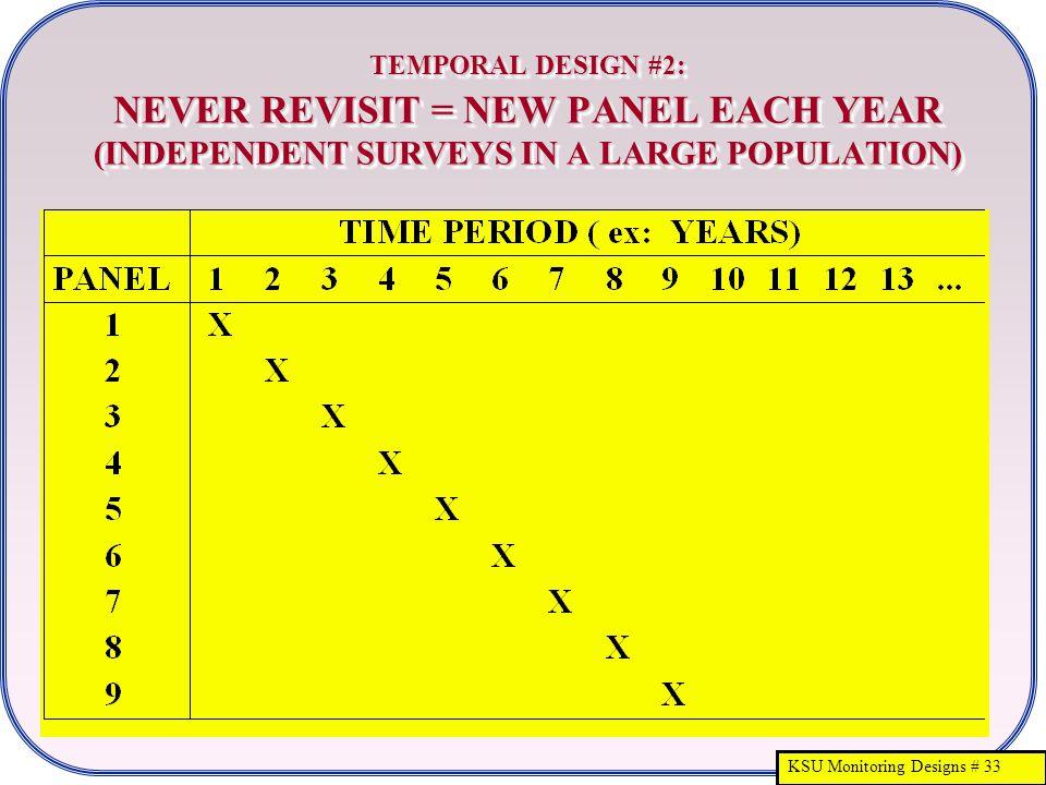KSU Monitoring Designs # 33 TEMPORAL DESIGN #2: NEVER REVISIT = NEW PANEL EACH YEAR (INDEPENDENT SURVEYS IN A LARGE POPULATION)