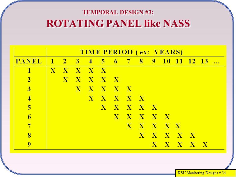 KSU Monitoring Designs # 34 TEMPORAL DESIGN #3: ROTATING PANEL like NASS
