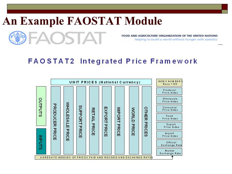 An Example FAOSTAT Module