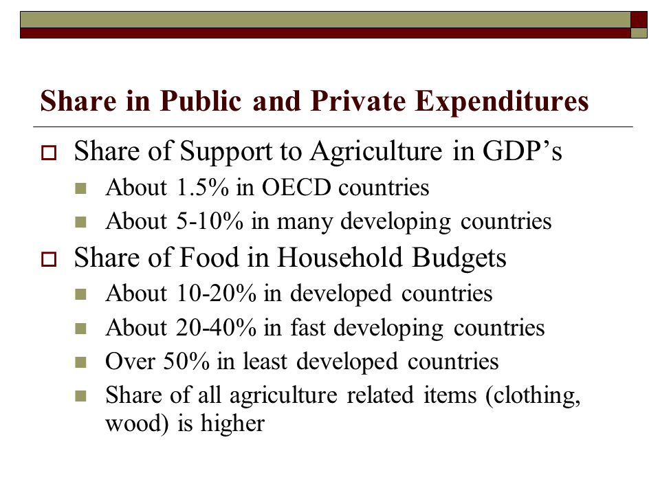 In summary,  Agriculture preserves its importance as an economic activity for populations in most countries  The monetary value of agriculture's output is low as before.