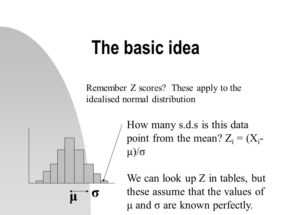 The basic idea σ μ How many s.d.s is this data point from the mean.