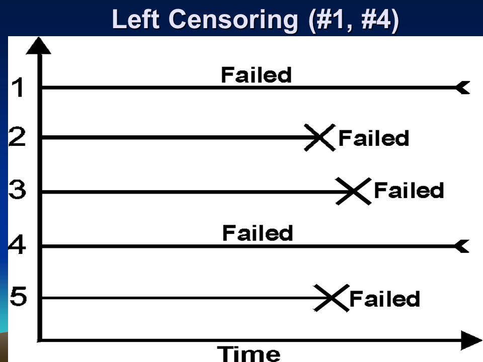 Left Censoring (#1, #4)