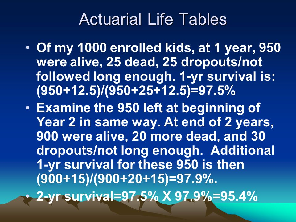 Actuarial Life Tables Of my 1000 enrolled kids, at 1 year, 950 were alive, 25 dead, 25 dropouts/not followed long enough.