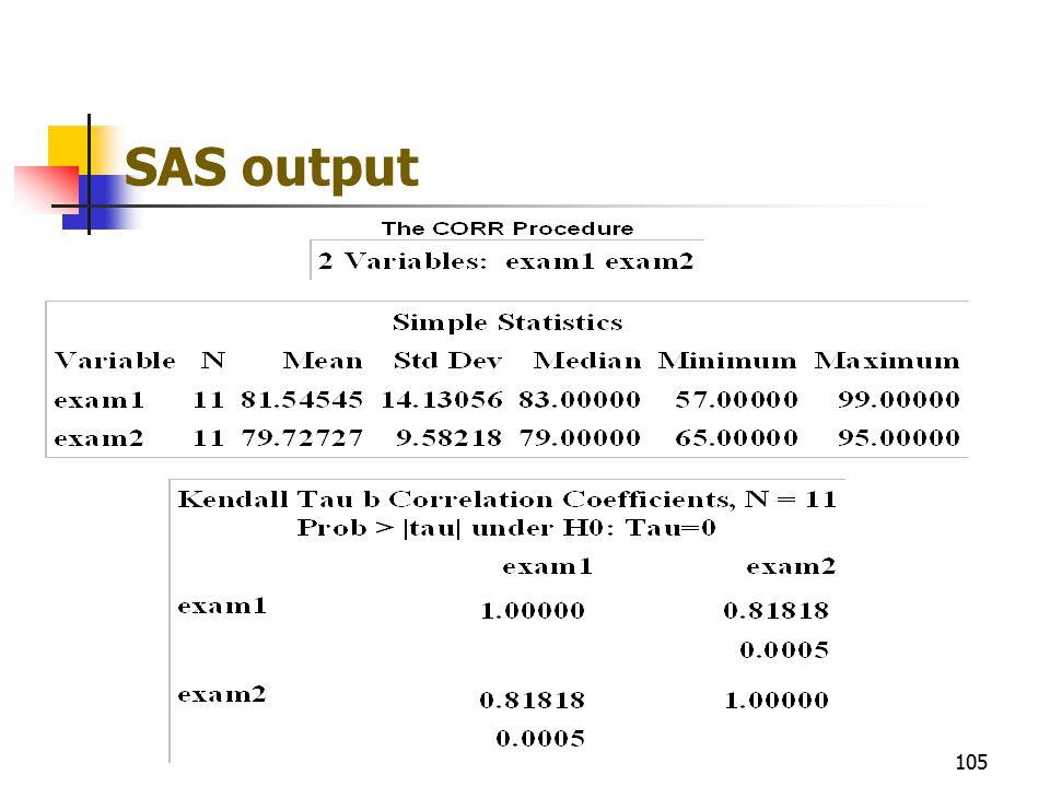 SAS output 105
