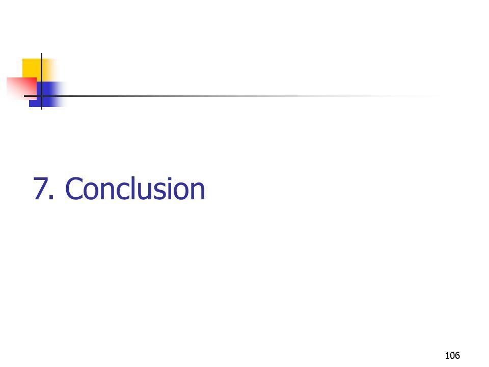 7. Conclusion 106