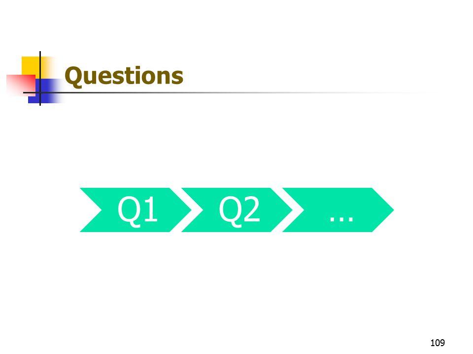 Questions Q1Q2… 109
