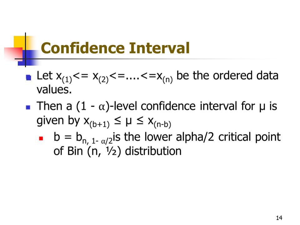Confidence Interval 14