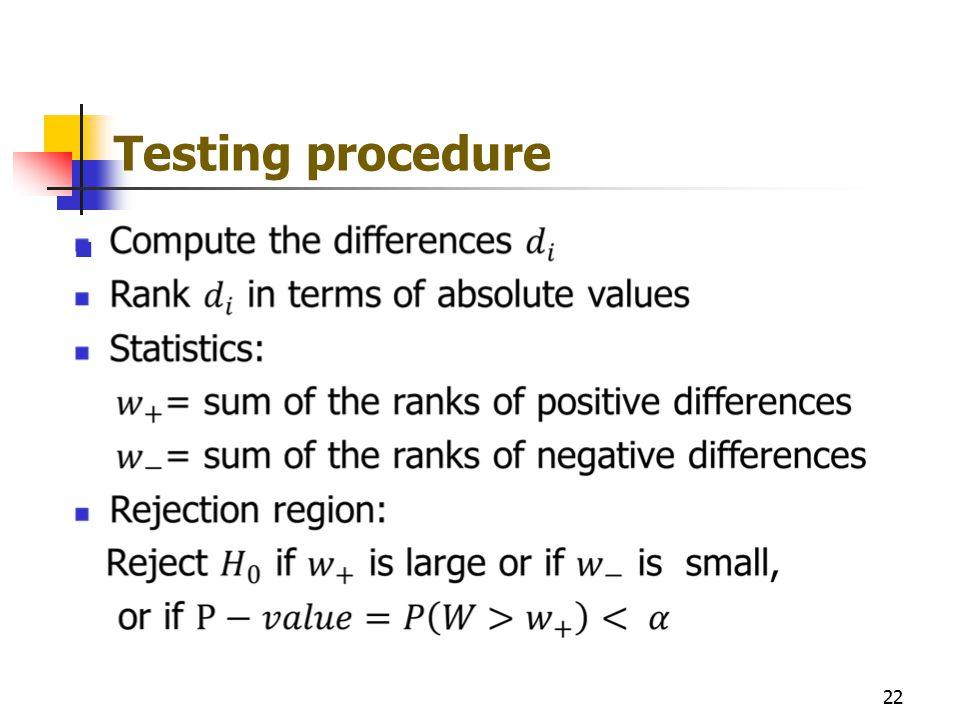 Testing procedure 22