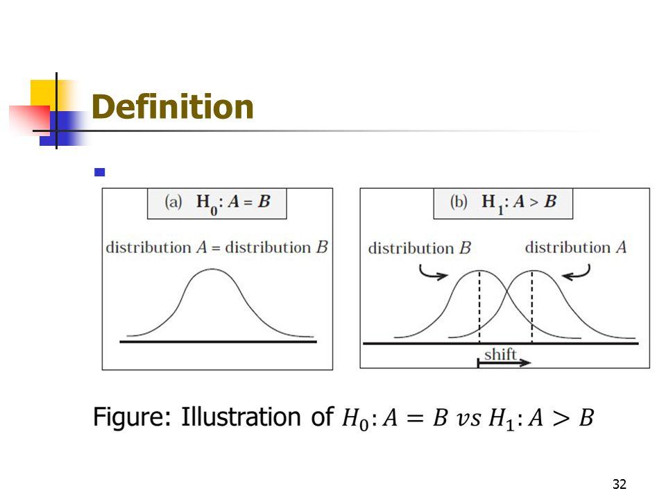 Definition 32