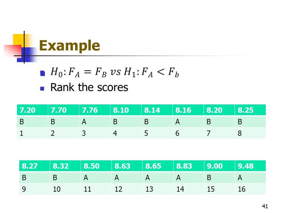 Example 7.207.707.768.108.148.168.208.25 BBABBABB 12345678 8.278.328.508.638.658.839.009.48 BBAAAABA 910111213141516 41