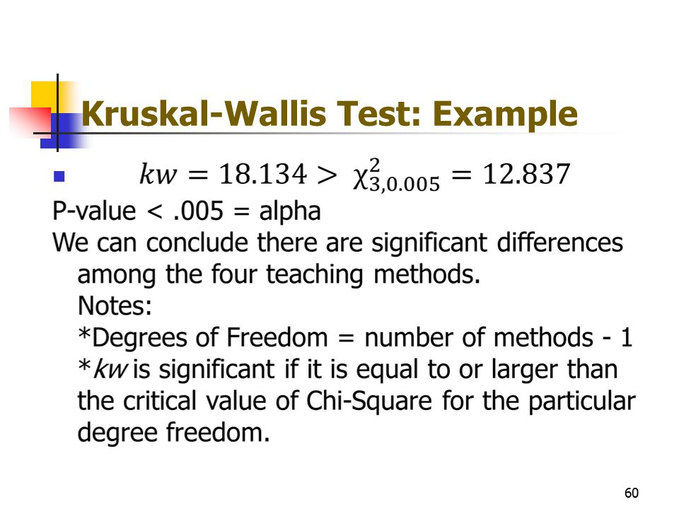 Kruskal-Wallis Test: Example 60