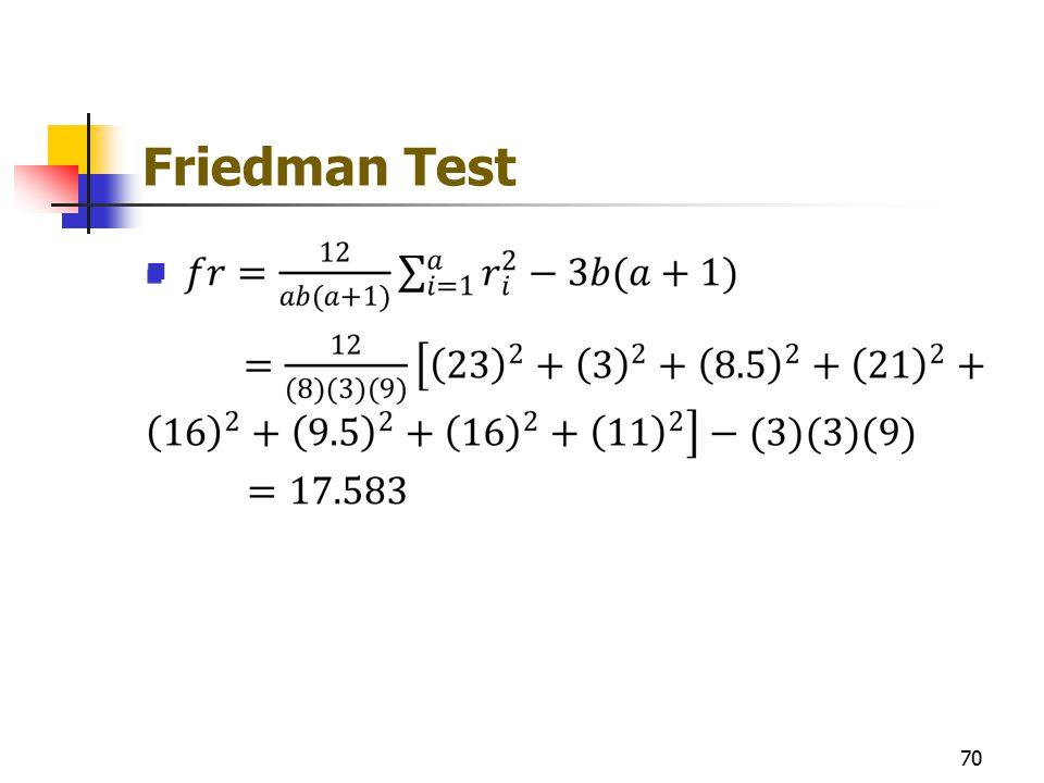 Friedman Test 70