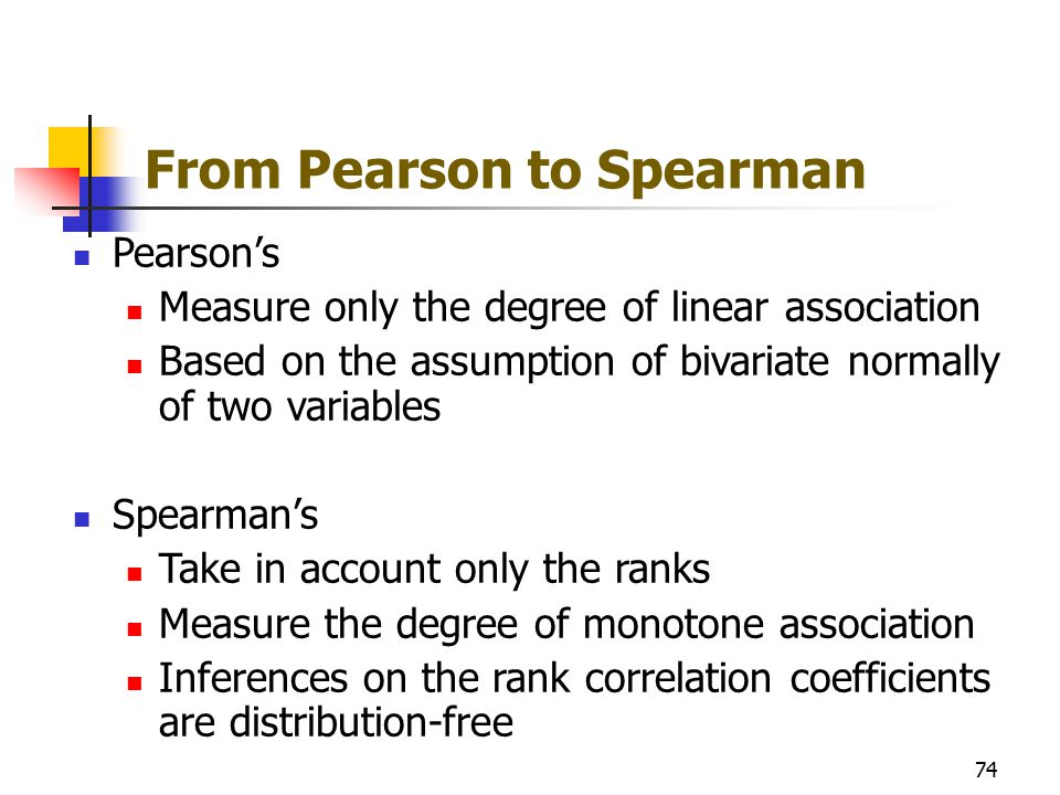 From Pearson to Spearman Pearson's Measure only the degree of linear association Based on the assumption of bivariate normally of two variables Spearm
