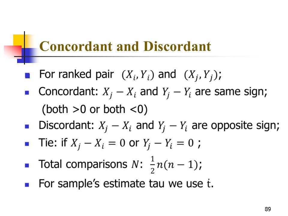 Concordant and Discordant 89