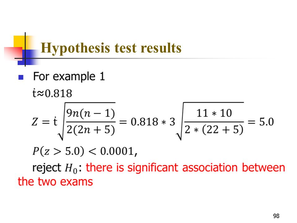 Hypothesis test results 98