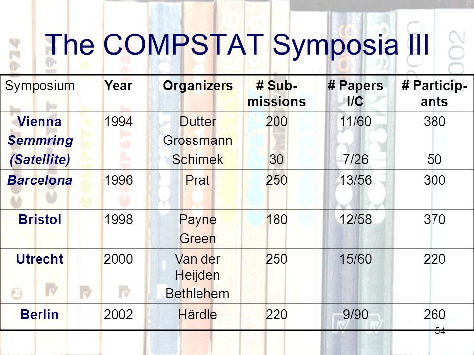 54 The COMPSTAT Symposia III SymposiumYearOrganizers# Sub- missions # Papers I/C # Particip- ants Vienna Semmring (Satellite) 1994Dutter Grossmann Schimek 200 30 11/60 7/26 380 50 Barcelona1996Prat25013/56300 Bristol1998Payne Green 18012/58370 Utrecht2000Van der Heijden Bethlehem 25015/60220 Berlin2002Härdle2209/90260