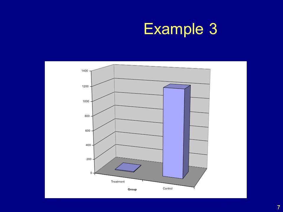 7 Example 3