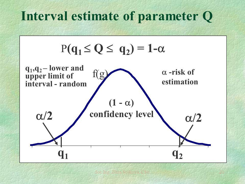doc.Ing. Zlata Sojková, CSc.20 Interval estimate of parameter Q q1q1 q2q2 (1 -  ) confidency level  /2 P (q 1  Q  q 2 ) = 1-   -risk of estimati