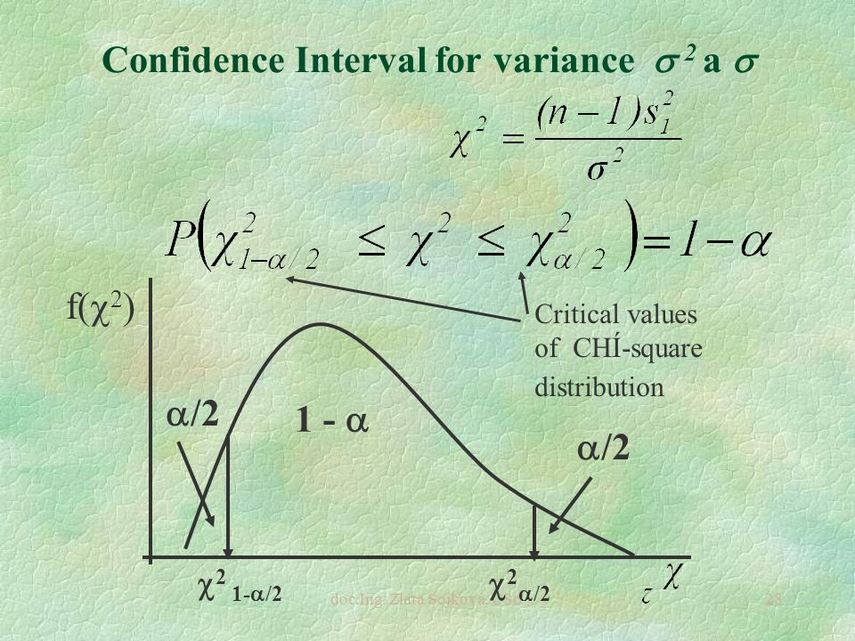 doc.Ing. Zlata Sojková, CSc.28 Confidence Interval for variance  2 a   /2 1 -   2 1-  /2  2  /2 f(  2 ) Critical values of CHÍ-square distrib