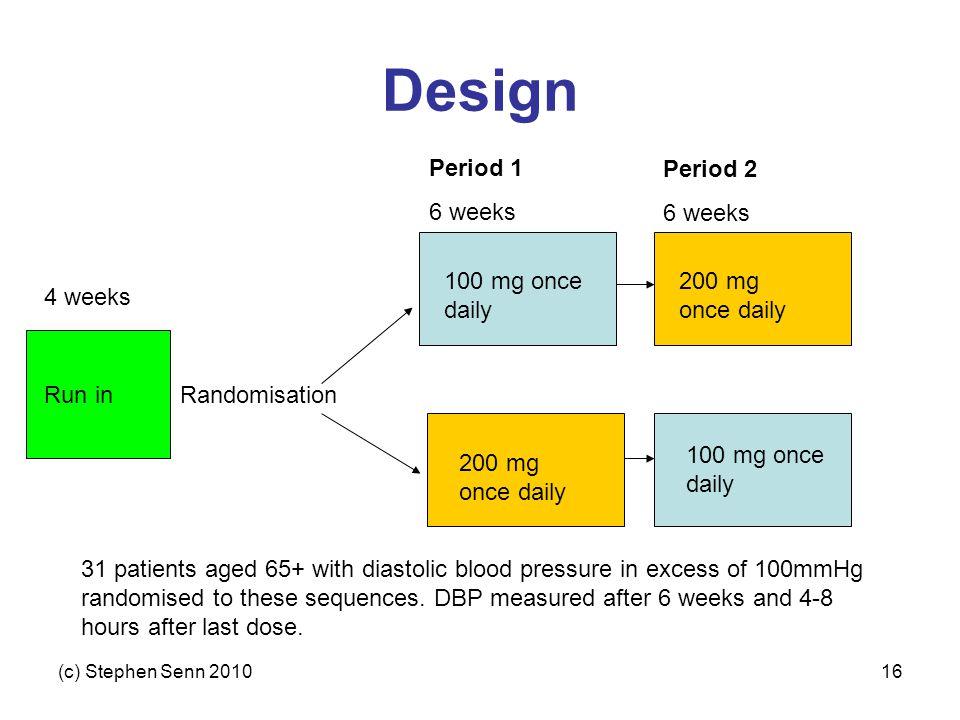 (c) Stephen Senn 201016 Design 100 mg once daily 200 mg once daily Randomisation Period 1 6 weeks Period 2 6 weeks Run in 4 weeks 31 patients aged 65+
