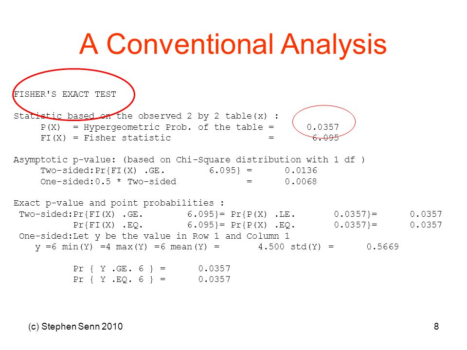 (c) Stephen Senn 20108 A Conventional Analysis FISHER'S EXACT TEST Statistic based on the observed 2 by 2 table(x) : P(X) = Hypergeometric Prob. of th