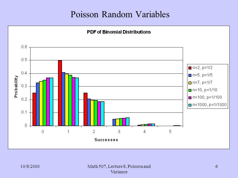 10/8/2003Math 507, Lecture 8, Poisson and Variance 6 Poisson Random Variables