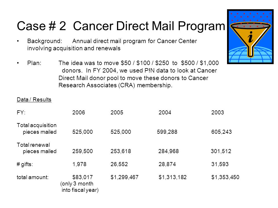 Case # 2 Cancer Direct Mail Program Background: Annual direct mail program for Cancer Center involving acquisition and renewals Plan: The idea was to move $50 / $100 / $250 to $500 / $1,000 donors.