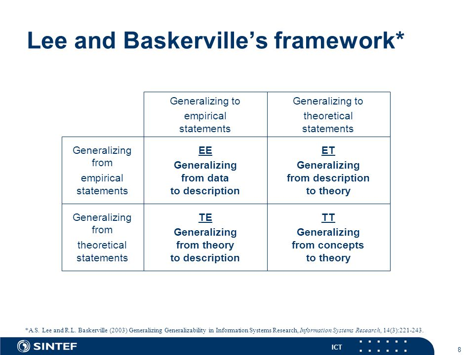 ICT 8 Lee and Baskerville's framework* *A.S. Lee and R.L.
