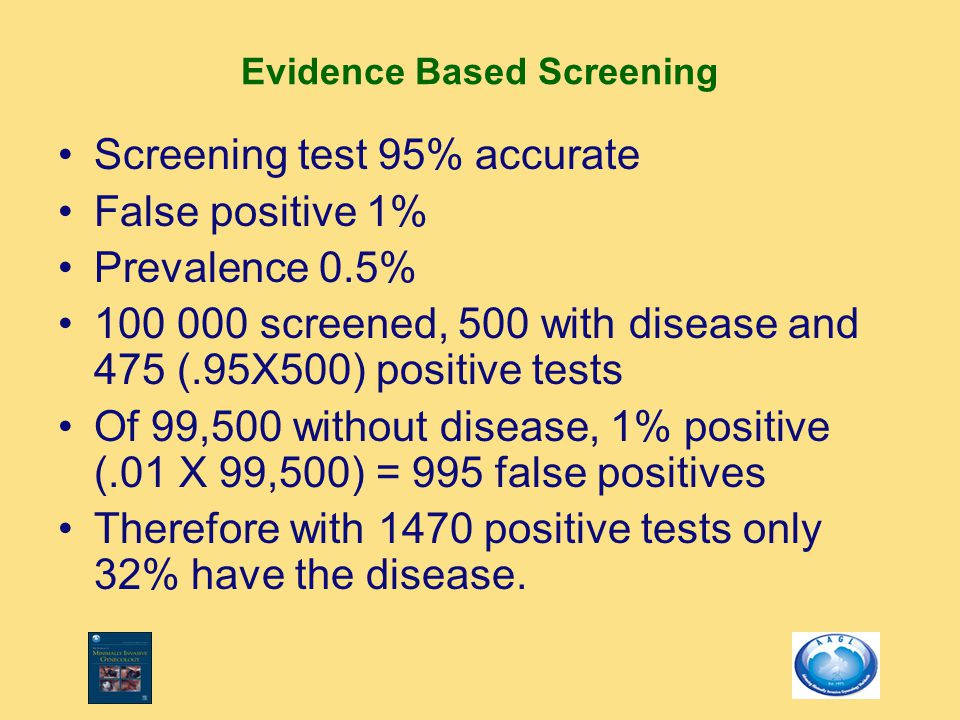 Evidence Based Screening Screening test 95% accurate False positive 1% Prevalence 0.5% 100 000 screened, 500 with disease and 475 (.95X500) positive tests Of 99,500 without disease, 1% positive (.01 X 99,500) = 995 false positives Therefore with 1470 positive tests only 32% have the disease.