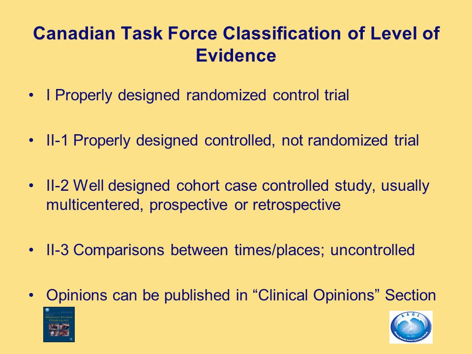 Canadian Task Force Classification of Level of Evidence I Properly designed randomized control trial II-1 Properly designed controlled, not randomized trial II-2 Well designed cohort case controlled study, usually multicentered, prospective or retrospective II-3 Comparisons between times/places; uncontrolled Opinions can be published in Clinical Opinions Section