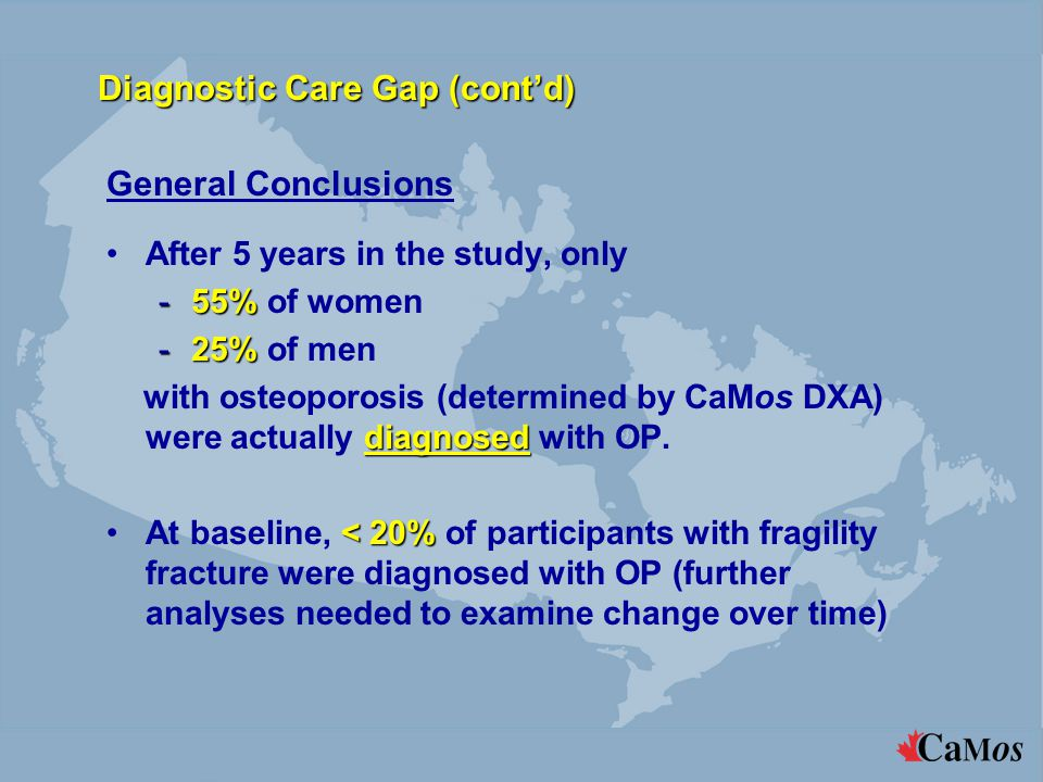Diagnostic Care Gap (cont'd) General Conclusions After 5 years in the study, only -55% -55% of women -25% -25% of men diagnosed with osteoporosis (det