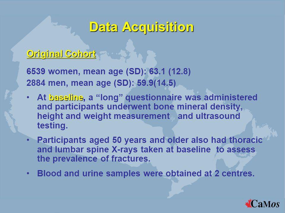 """Data Acquisition Original Cohort 6539 women, mean age (SD): 63.1 (12.8) 2884 men, mean age (SD): 59.9(14.5) baselineAt baseline, a """"long"""" questionnair"""