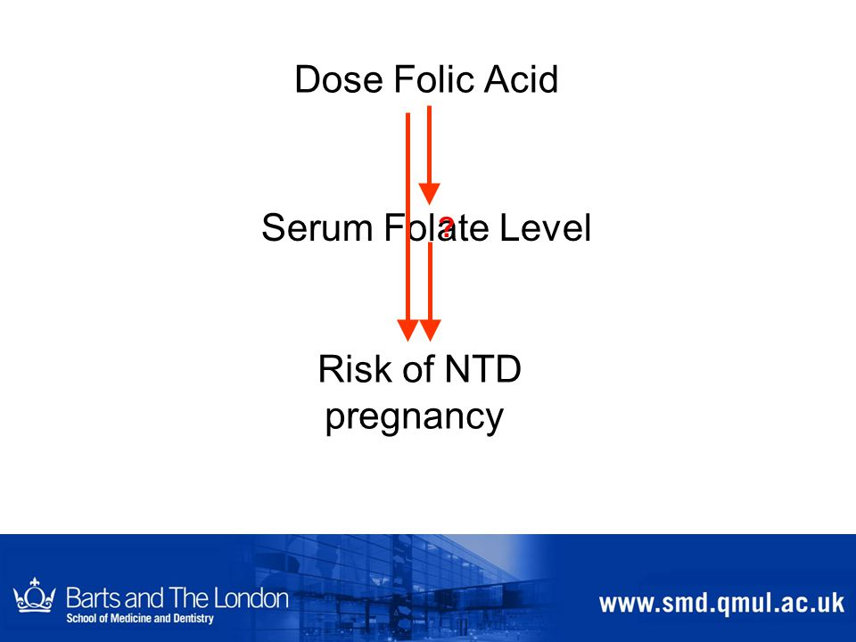 Dose Folic Acid Serum Folate Level Risk of NTD pregnancy ?