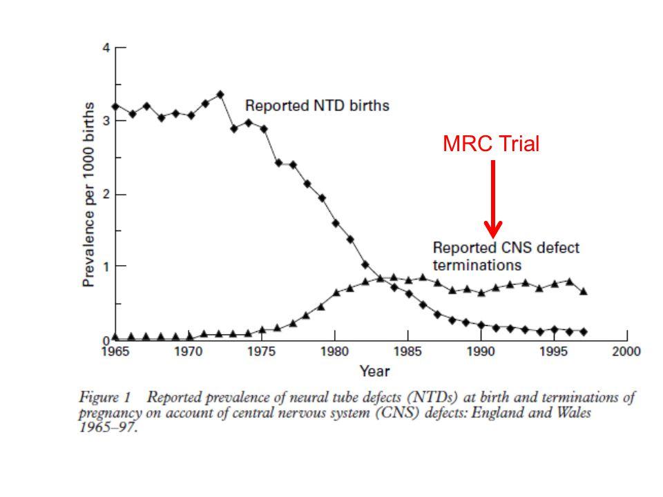 MRC Trial
