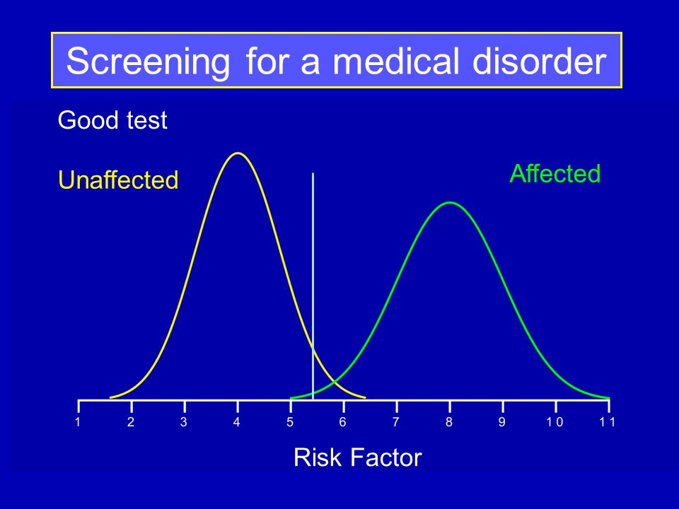 Risk Factor Unaffected Affected Good test Screening for a medical disorder