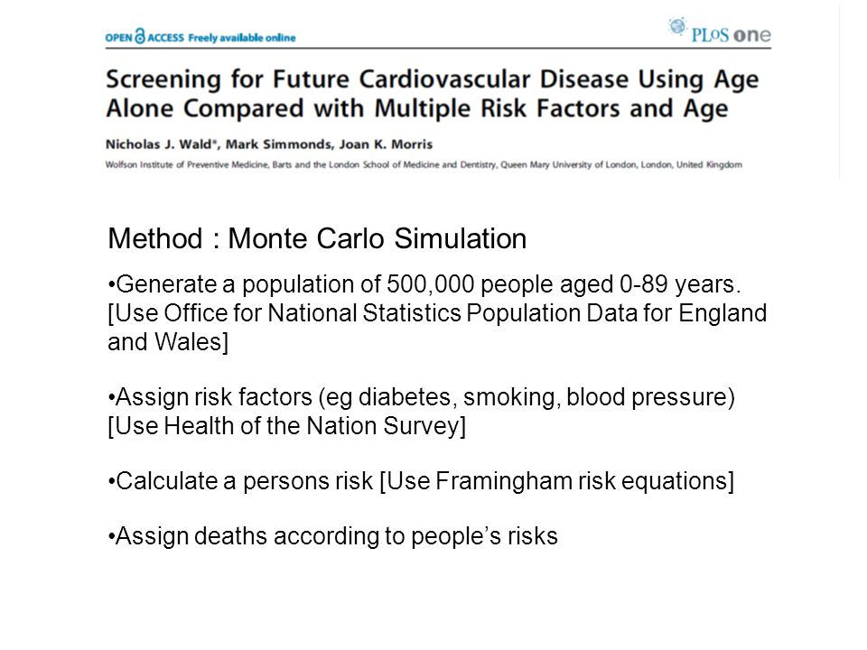 Method : Monte Carlo Simulation Generate a population of 500,000 people aged 0-89 years.