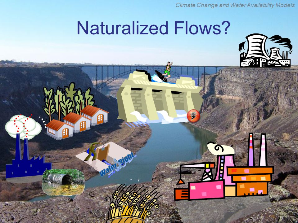 Naturalized Flows Climate Change and Water Availability Models