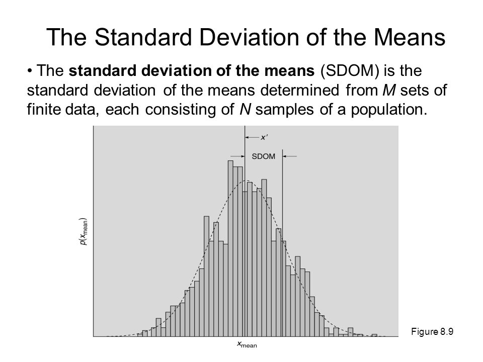 SDOM (cont'd) The SDOM allows us to estimate x from.