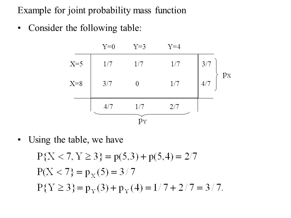 Example for joint probability mass function Consider the following table: Using the table, we have Y=0 Y=3 Y=4 X=5 1/7 1/7 1/7 3/7 X=8 3/7 0 1/7 4/7 4/7 1/7 2/7 pXpX pYpY