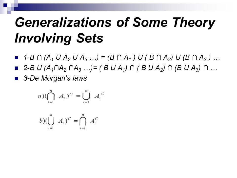 Generalizations of Some Theory Involving Sets 1-B ∩ (A 1 U A 2 U A 3 …) = (B ∩ A 1 ) U ( B ∩ A 2 ) U (B ∩ A 3 ) … 2-B U (A 1 ∩A 2 ∩A 3 …)= ( B U A 1 ) ∩ ( B U A 2 ) ∩ (B U A 3 ) ∩ … 3-De Morgan s laws